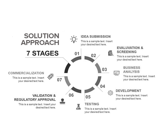 SOLUTION-APPROACH_